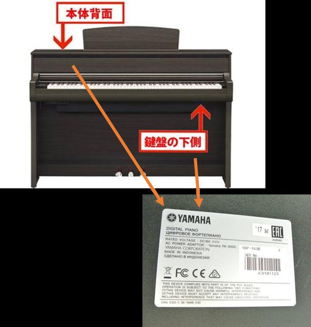電子ピアノ型番年式の確認箇所.jpg